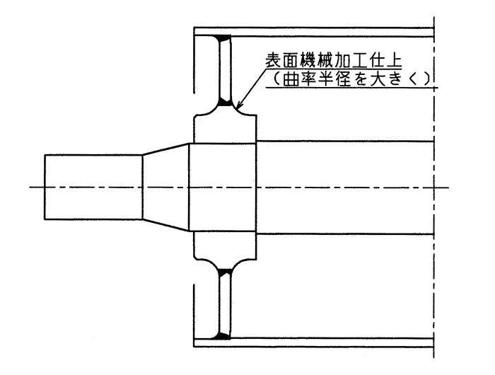 特殊構造(ボス部溶接位置を最大応力部から避けた構造)