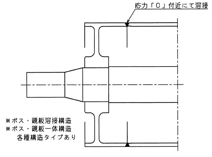 車輪構造(重荷重用)